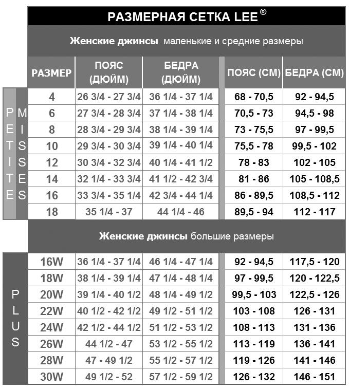Таблицы размеров gap